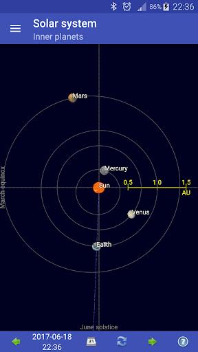 Zon, maan en planeten